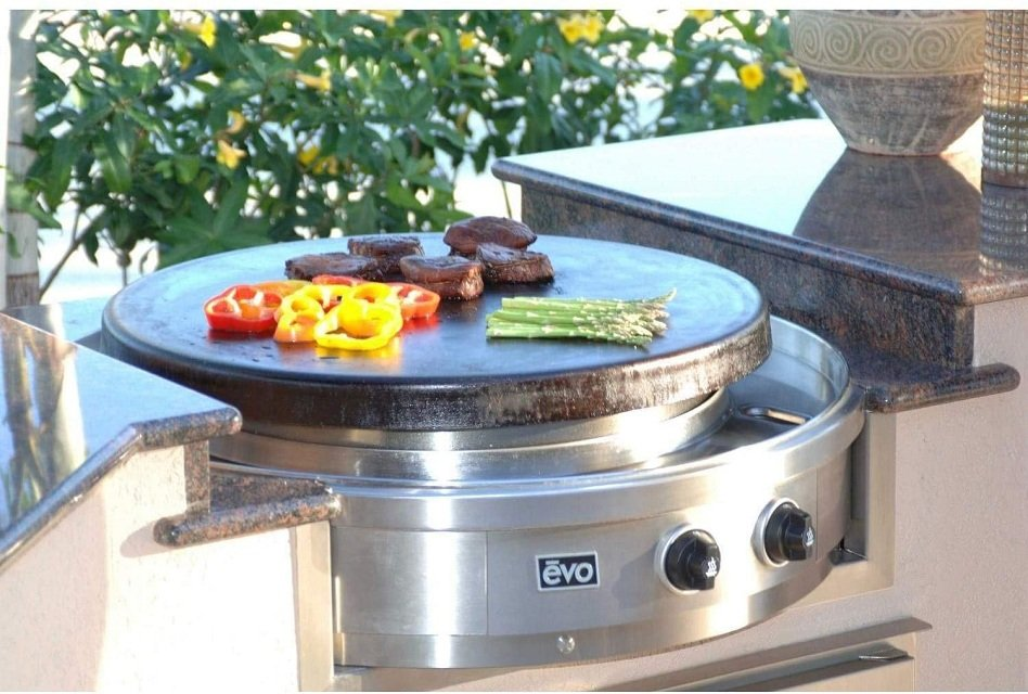 Best Built-in Gas Grill